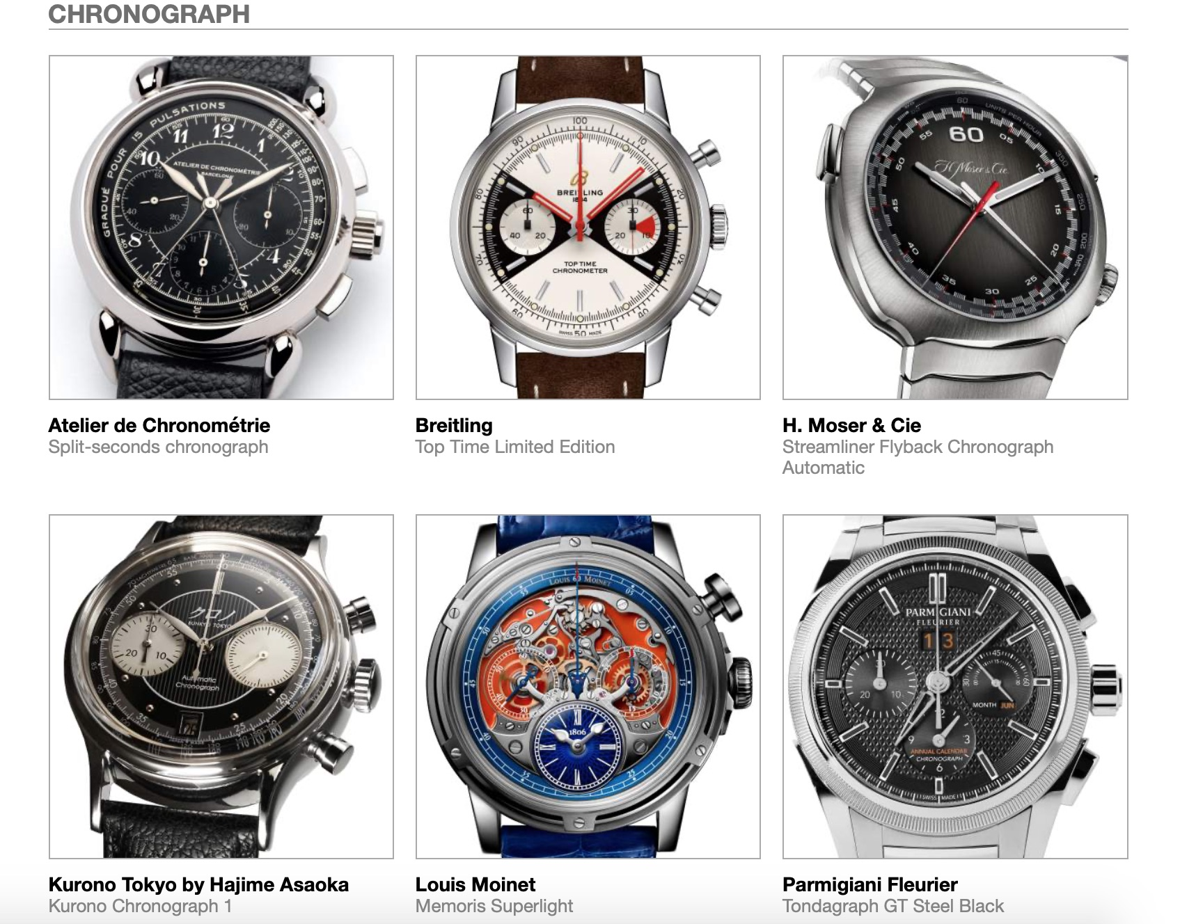 Grand Prix d'Horlogerie de Genève GPHG Academy Nominated Watches 2020 Chronograph