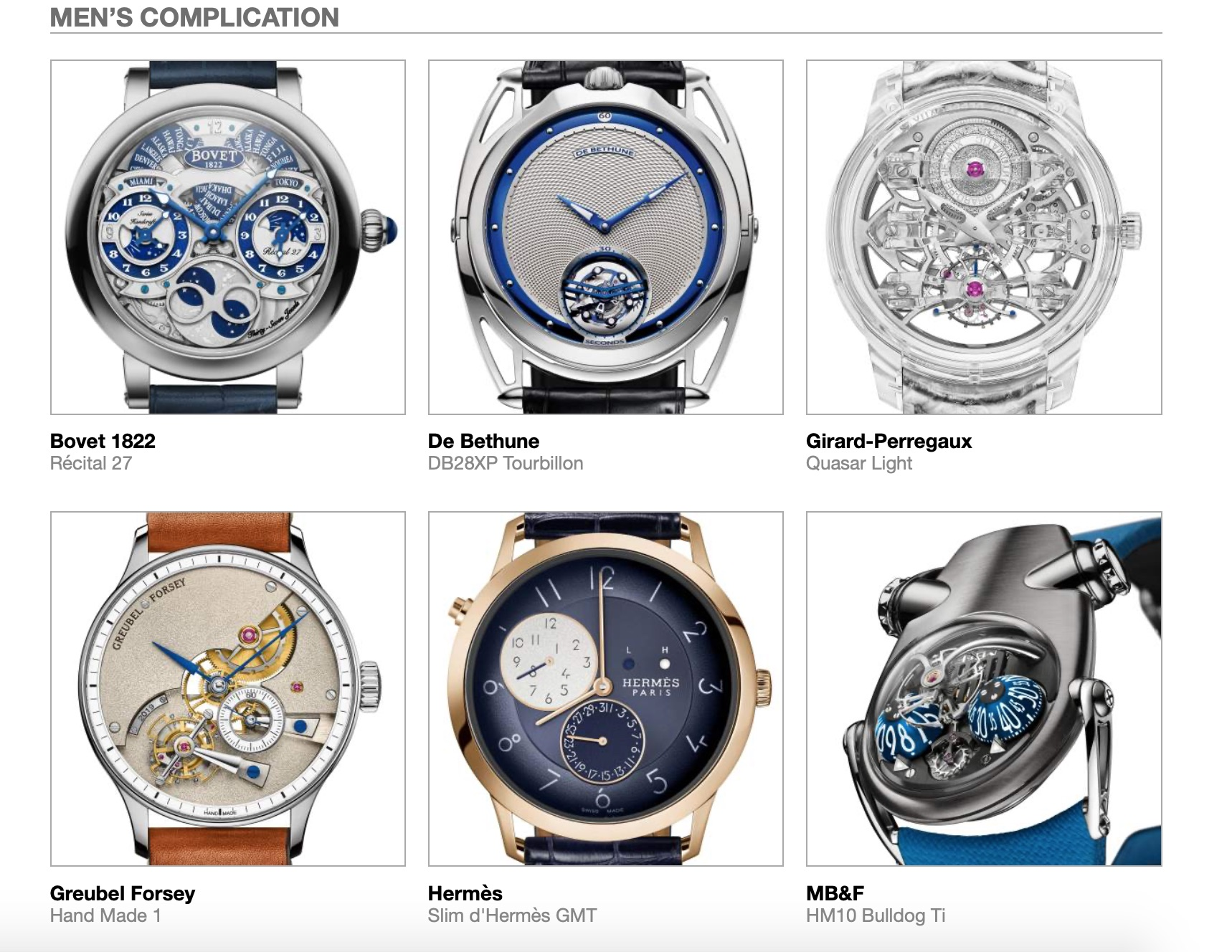 Grand Prix d'Horlogerie de Genève GPHG Academy Nominated Watches 2020 Mens Complications