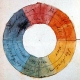 Ornatus Mundi Goethe Theory of Colours Farbenlehre