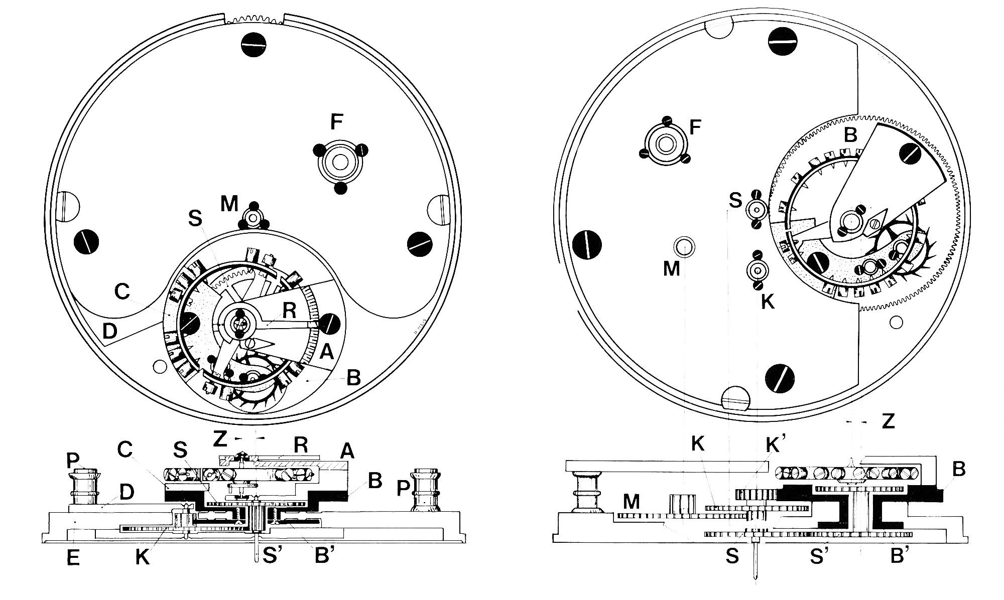 Scheme Carrousel (Reinhard Meis)